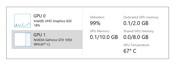 Windows 10 GPU temperature task manager